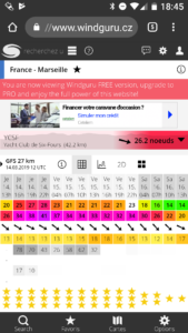 windguru prévision météo